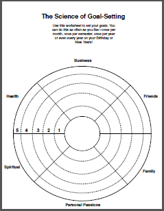 First page of Science of Goal Setting worksheet, showing the Goal Wheel / Click to go to the worksheet and instructions by Vanessa Van Edwards (scienceofpeople.com)